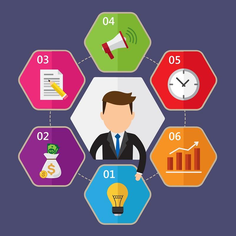 Les indispensables pour réussir sa stratégie Inbound marketing